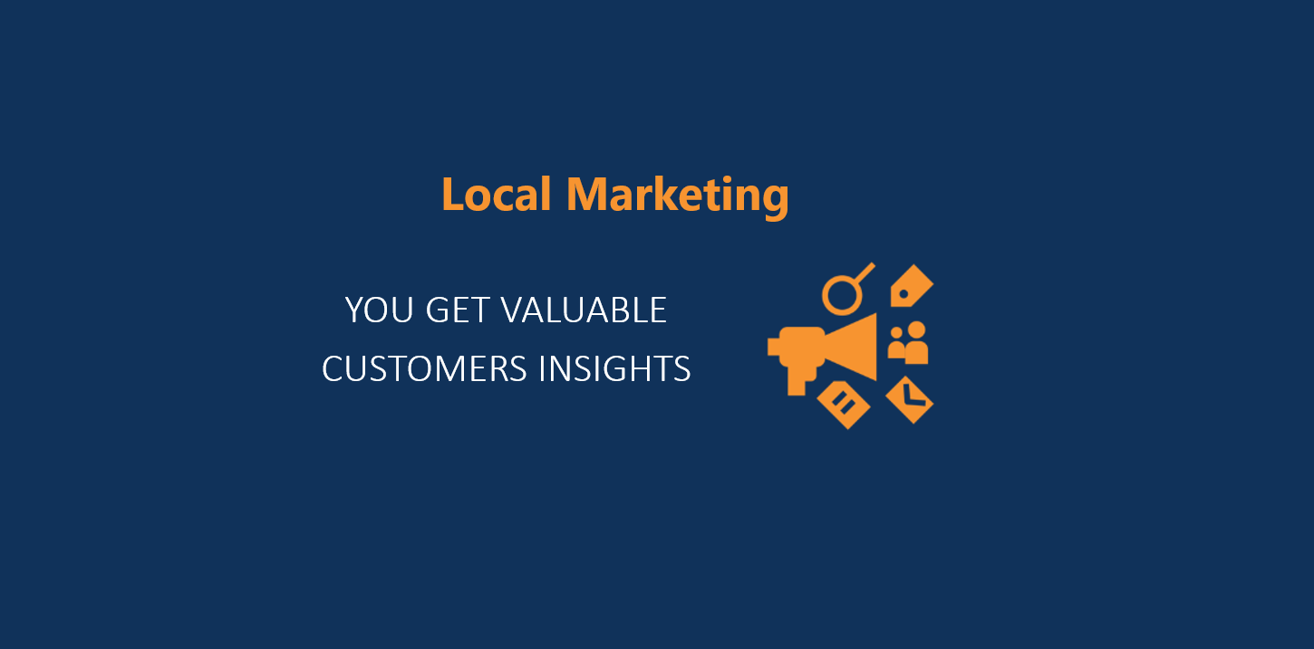 Checkie local marketing engels