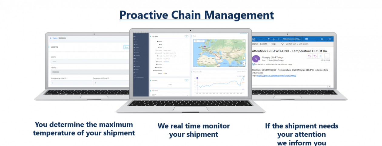Coldcha proactieve chain management